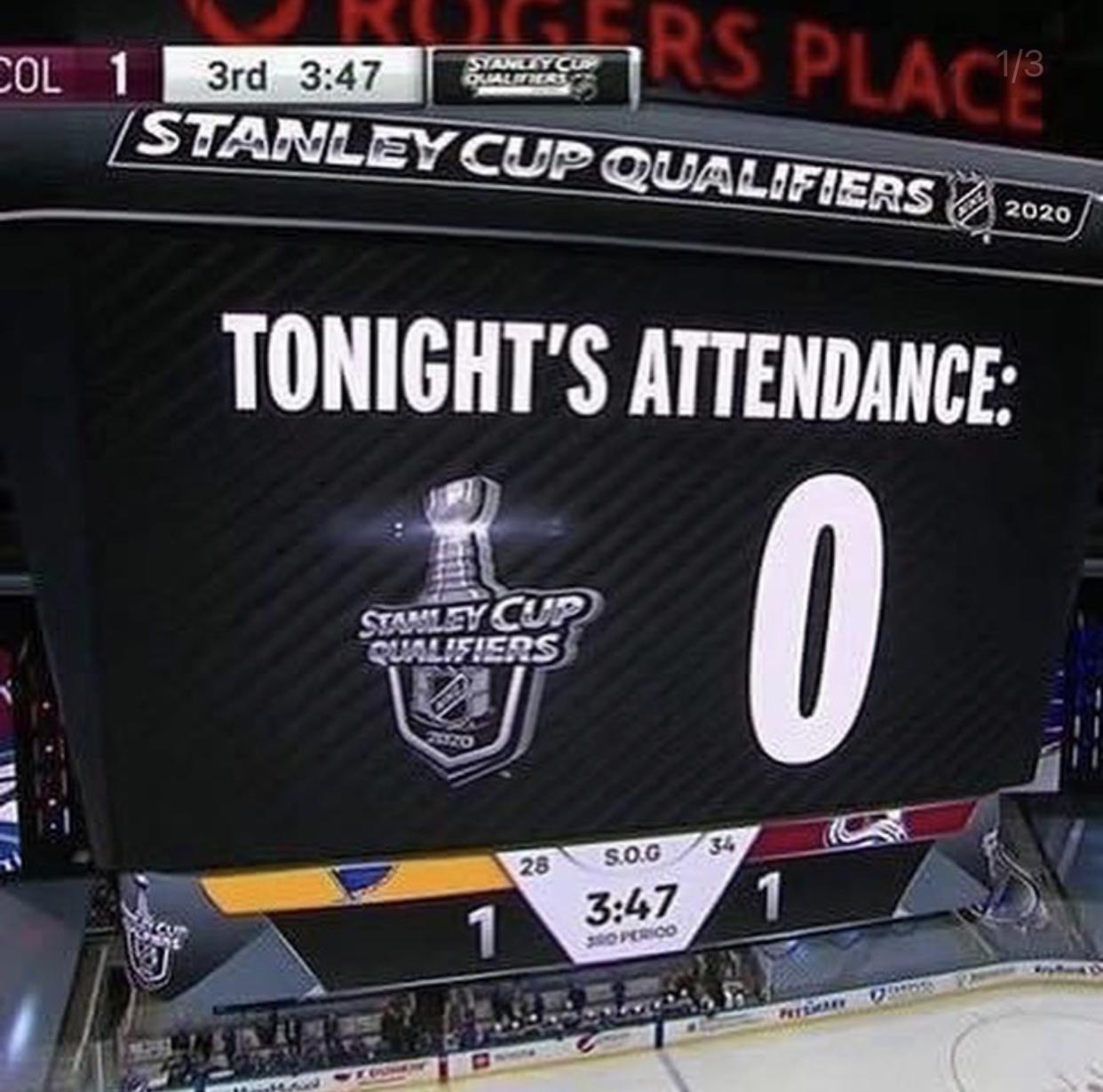 Record breaking attendance figures 😉