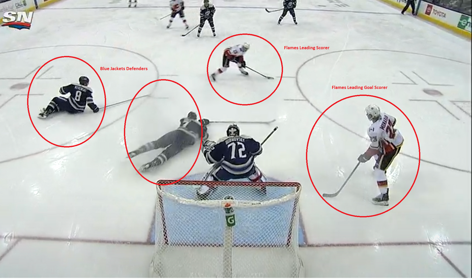Columbus and their awesome defensive positioning